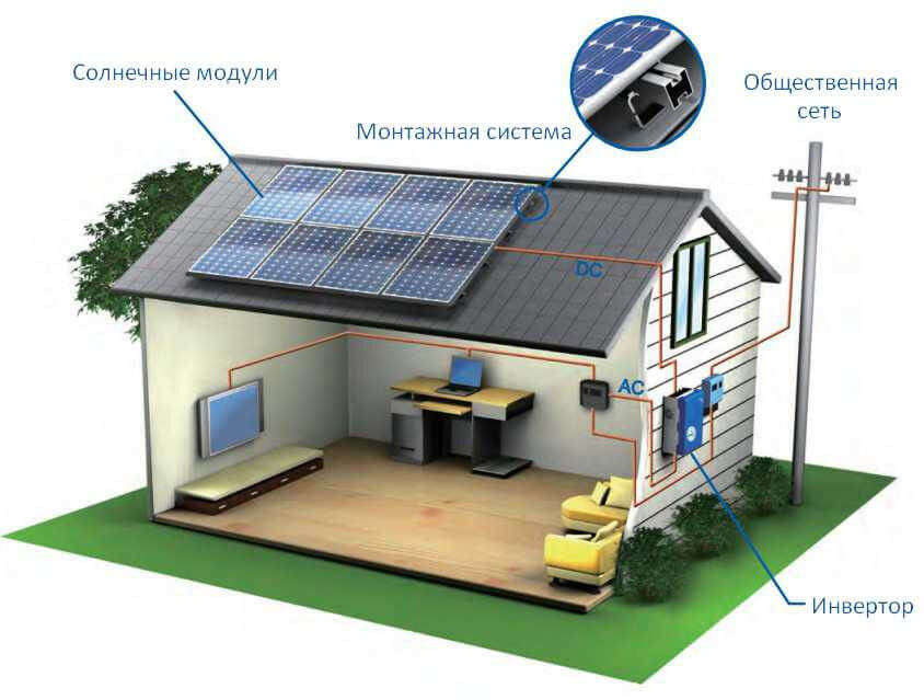 modelling of design of solar steam The concept of solar steam engines is not new, although most other installations of concentrated solar arrays are quite large bringing down the cost of solar power could come about through a unique open source solar steam engine generator from zenman energy.